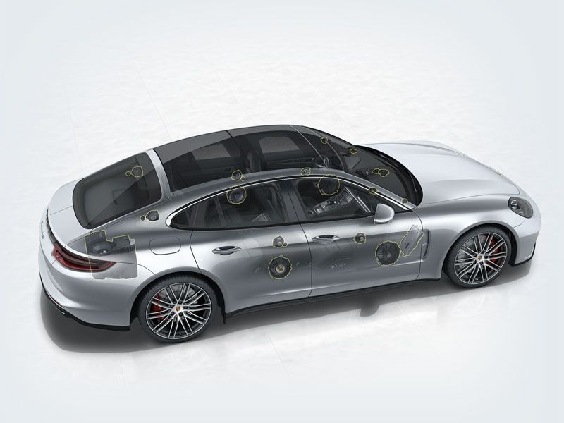 Burmester® 3D High-End Surround Sound-System